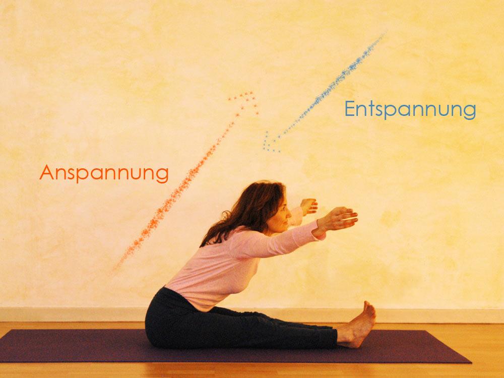 Yogaübung Spannungsverteilung